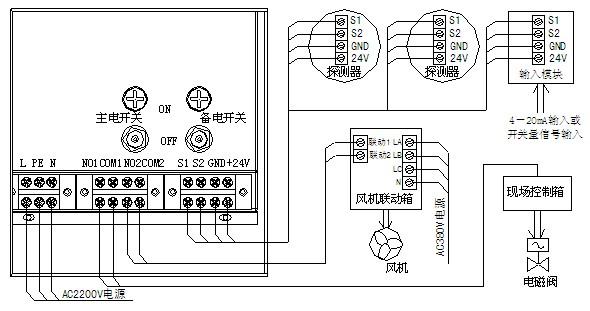 2组继电器输出(输出1、输出2),可提供以下输出方式之一: 1)无源开关量信号(触点容量:3A/dc24V或1A/AC220V) 2)无源点动信号(触点容量:3A/dc24V或1A/AC220V) 3)DC24V/200mA电平信号(NO正,COM负) 4)DC24V/200mA脉冲信号(NO正,COM负) 5)电容放电(NO正,COM负) 注:默认:输出1为无源点动信号;输出2为无源常开信号。